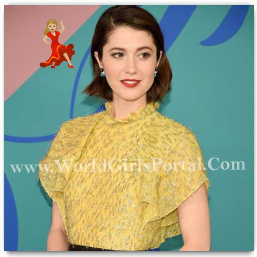 Contact Details of Mary Elizabeth Winstead Like as Live Location, Email ID, Website, Fax, Management Team for Appointments